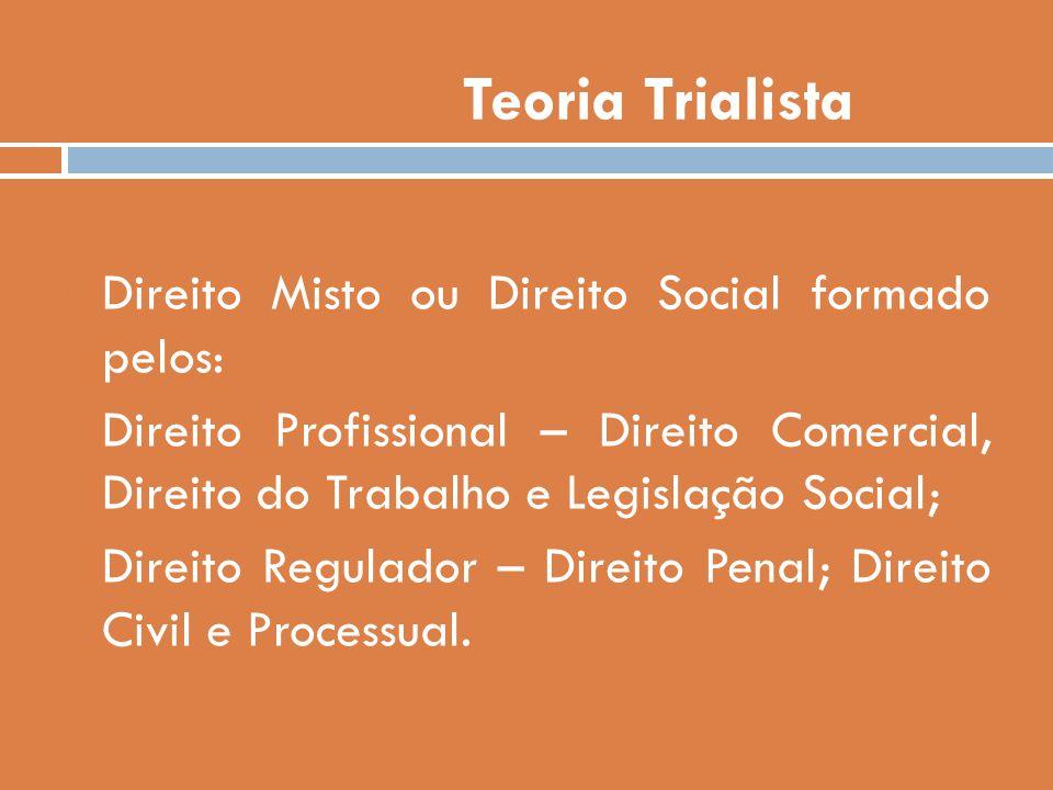 Teoria Trialista Direito Misto ou Direito Social formado pelos: