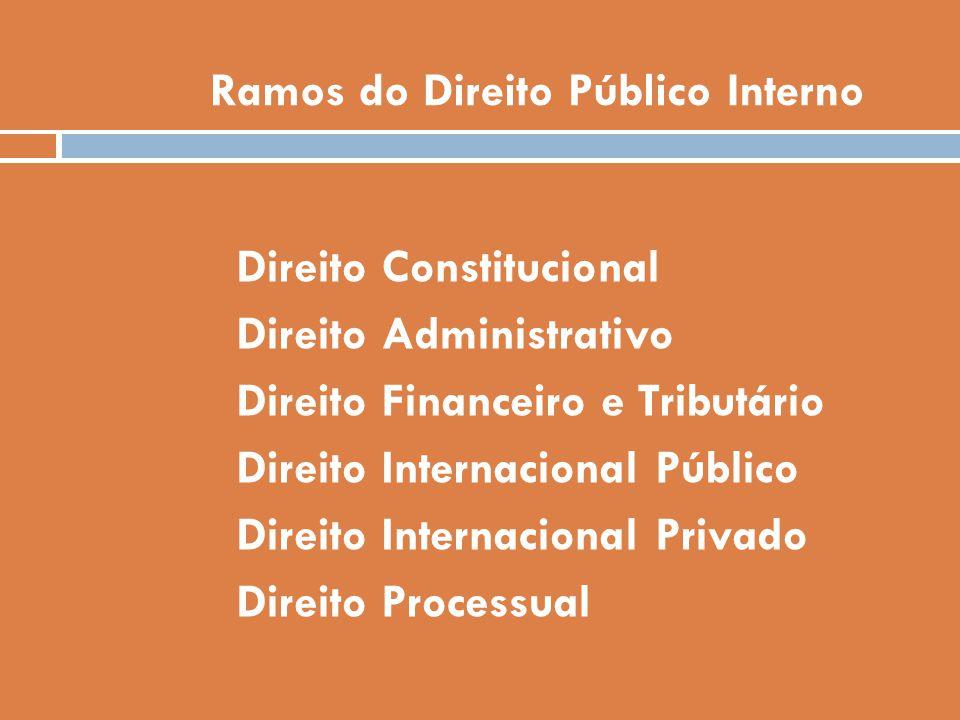 Ramos do Direito Público Interno