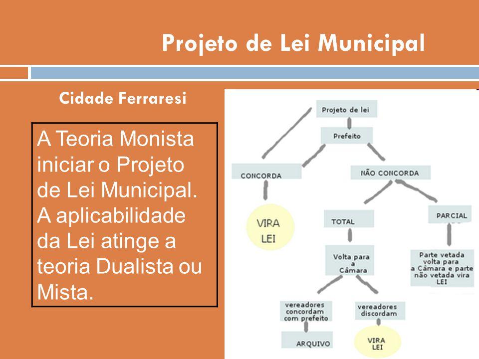 Projeto de Lei Municipal