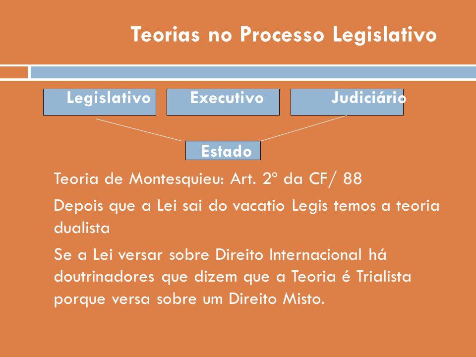 Teorias no Processo Legislativo