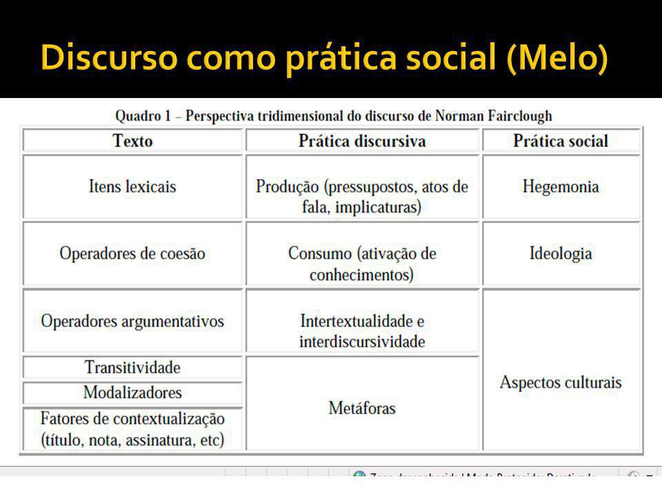 Discurso como prática social (Melo)