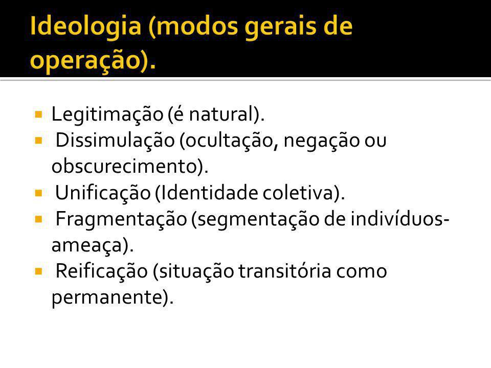Ideologia (modos gerais de operação).