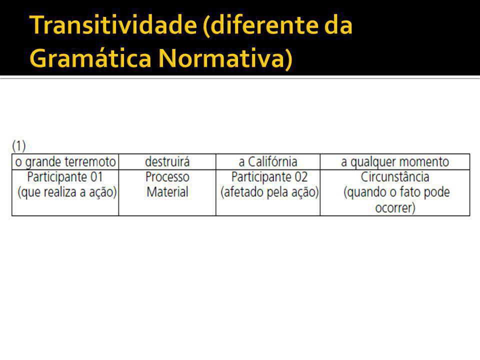 Transitividade (diferente da Gramática Normativa)