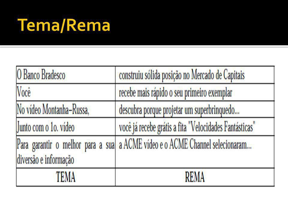 Tema/Rema