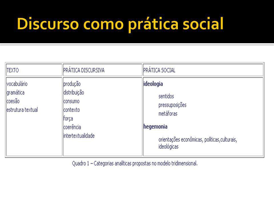 Discurso como prática social