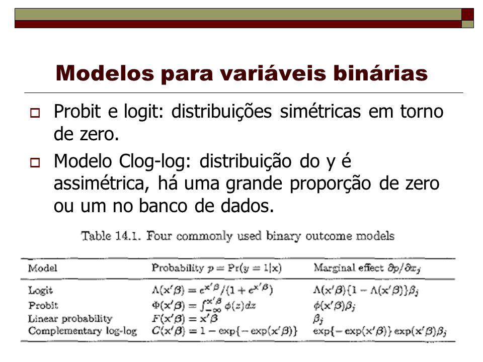 Modelos para variáveis binárias