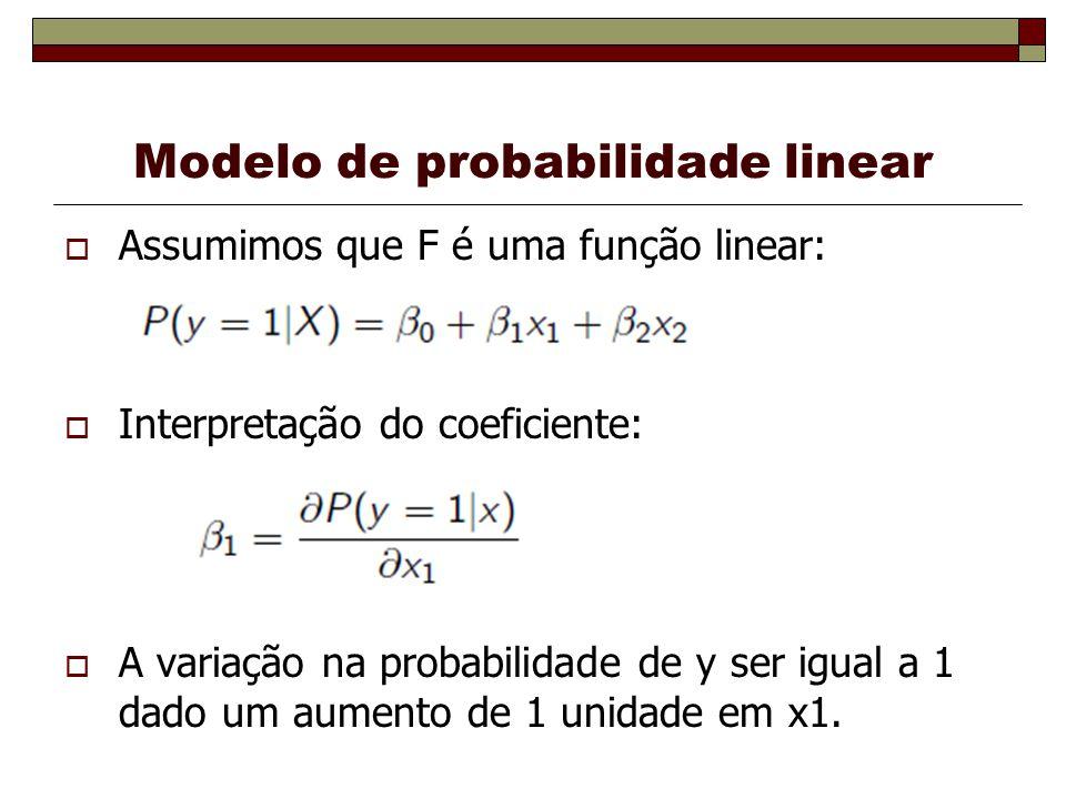 Modelo de probabilidade linear