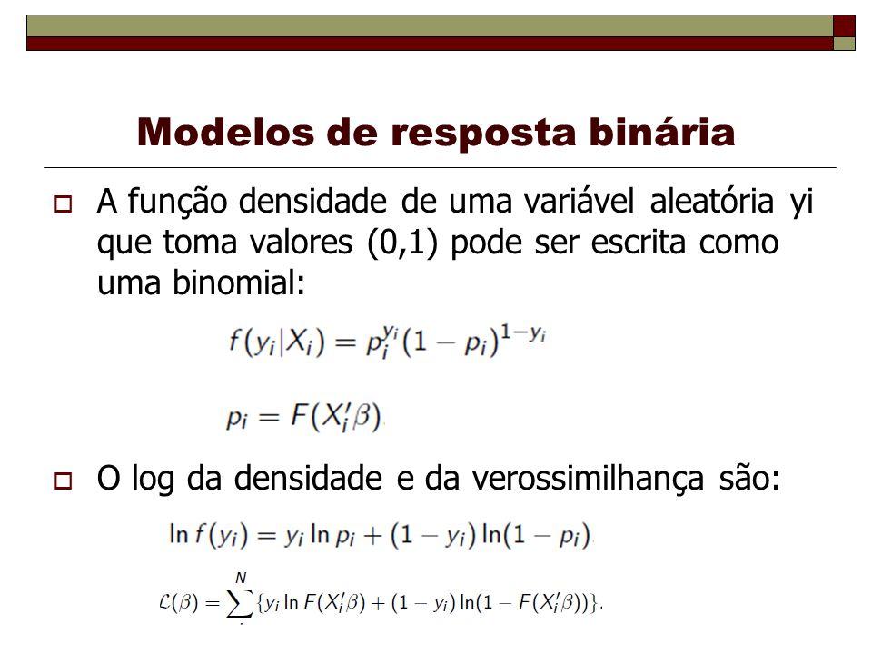 Modelos de resposta binária
