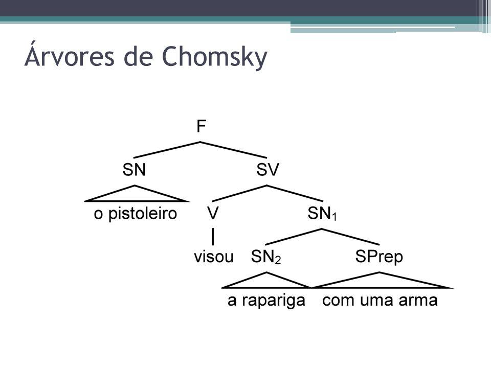 Árvores de Chomsky