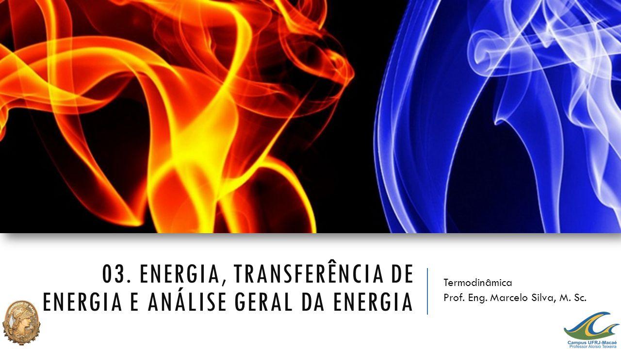 03. Energia, Transferência de energia e análise geral da energia