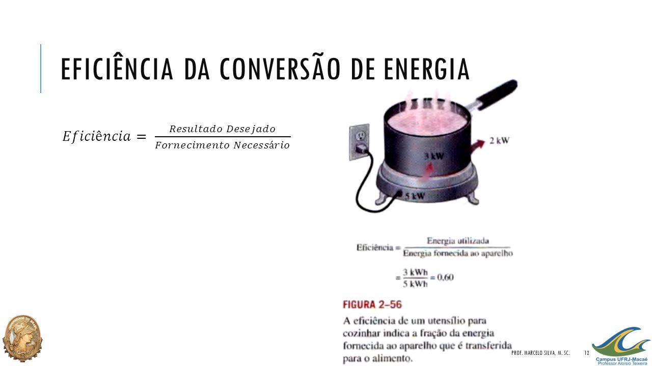 Eficiência da conversão de energia