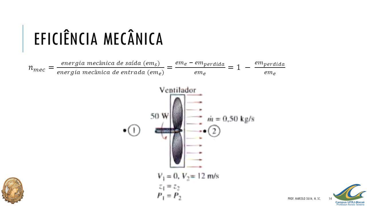 Eficiência mecânica
