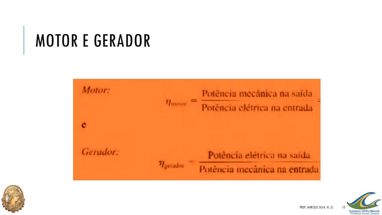 Motor e gerador Prof. Marcelo Silva, M. Sc.