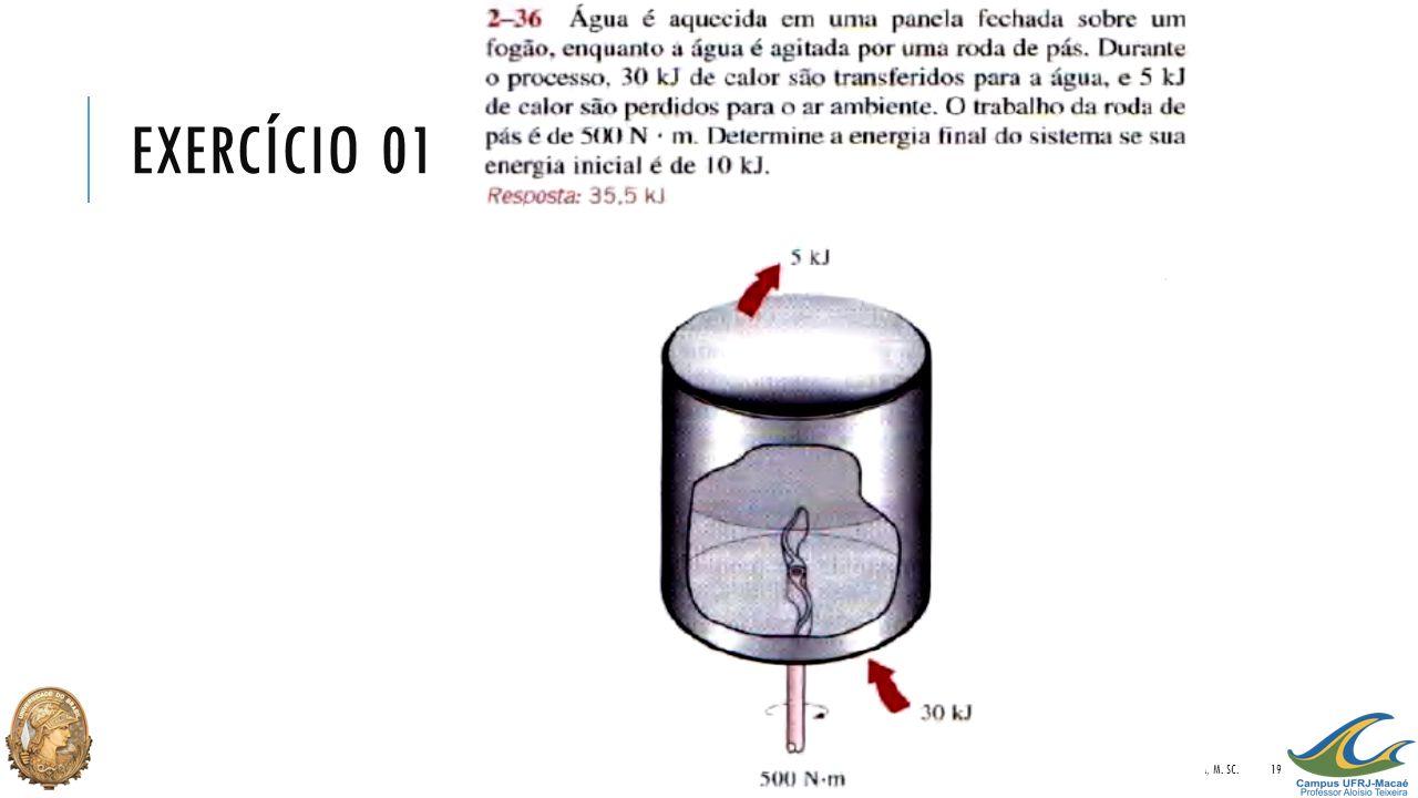 Exercício 01 Prof. Marcelo Silva, M. Sc.