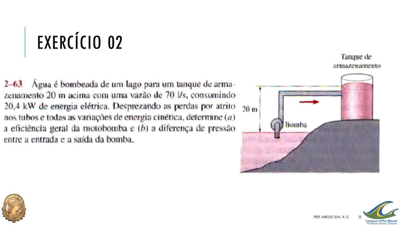 Exercício 02 Prof. Marcelo Silva, M. Sc.
