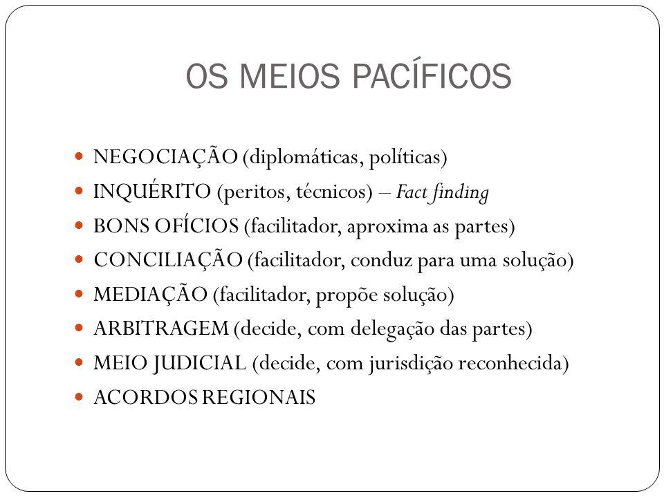 OS MEIOS PACÍFICOS NEGOCIAÇÃO (diplomáticas, políticas)