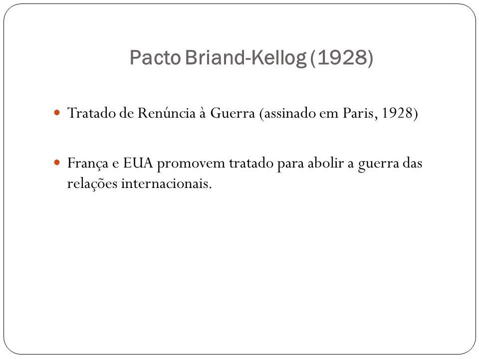 Pacto Briand-Kellog (1928)