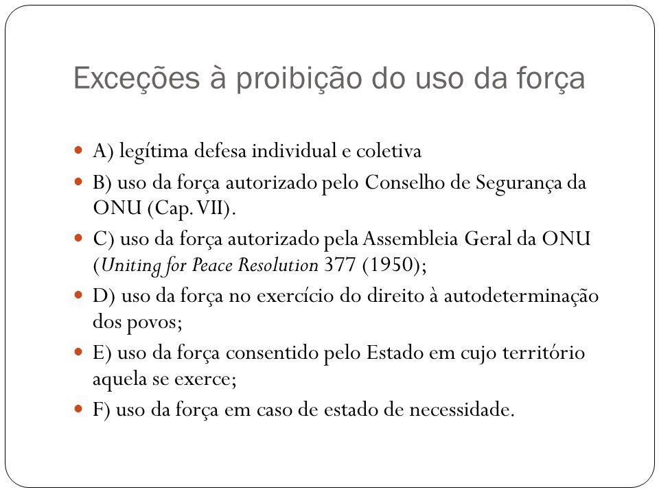 Exceções à proibição do uso da força