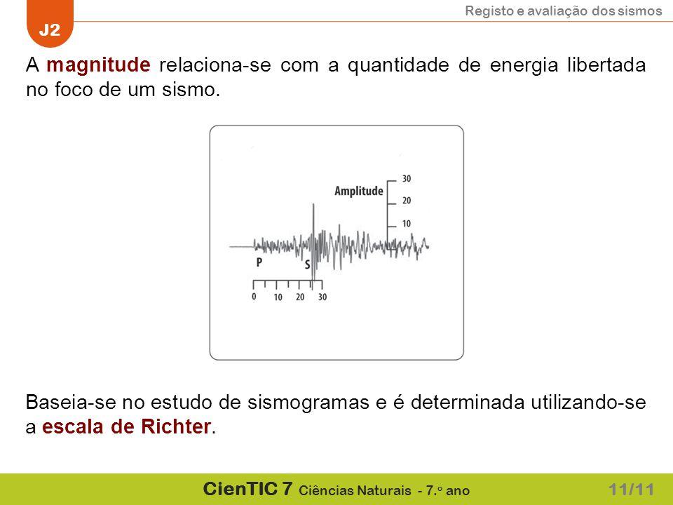 A magnitude relaciona-se com a quantidade de energia libertada no foco de um sismo.