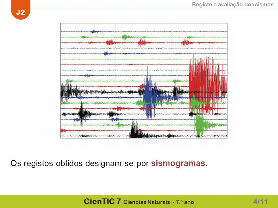 Os registos obtidos designam-se por sismogramas.
