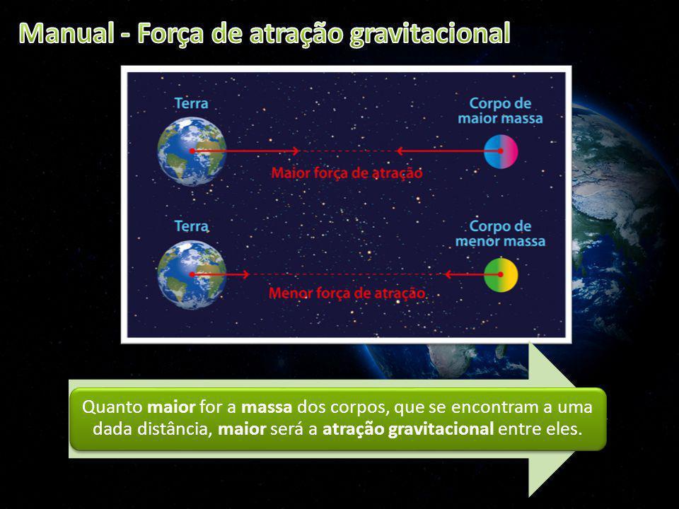 Manual - Força de atração gravitacional