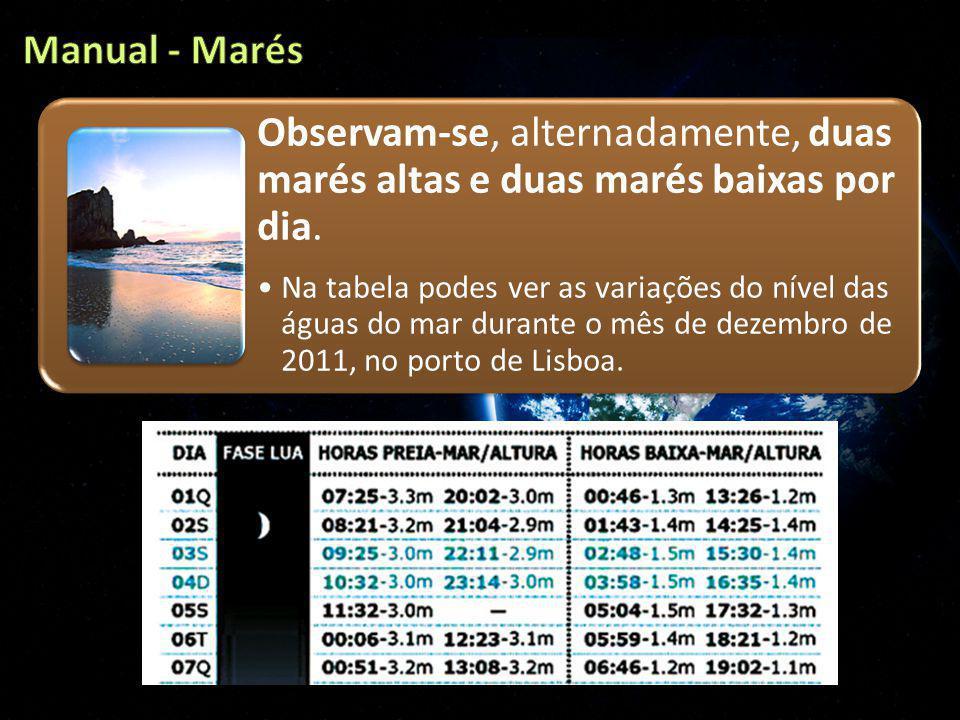 Manual - Marés Observam-se, alternadamente, duas marés altas e duas marés baixas por dia.
