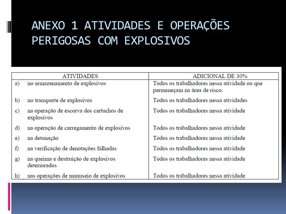 ANEXO 1 ATIVIDADES E OPERAÇÕES PERIGOSAS COM EXPLOSIVOS