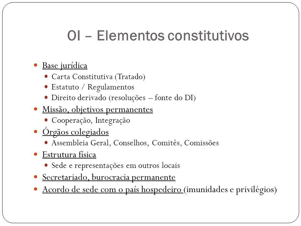 OI – Elementos constitutivos