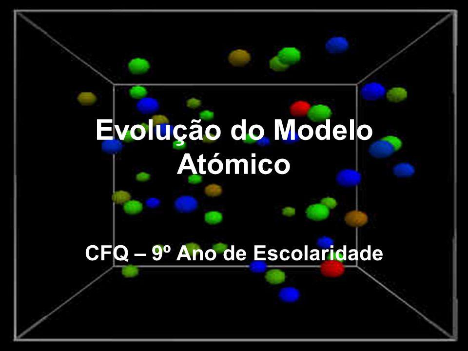 Evolução do Modelo Atómico