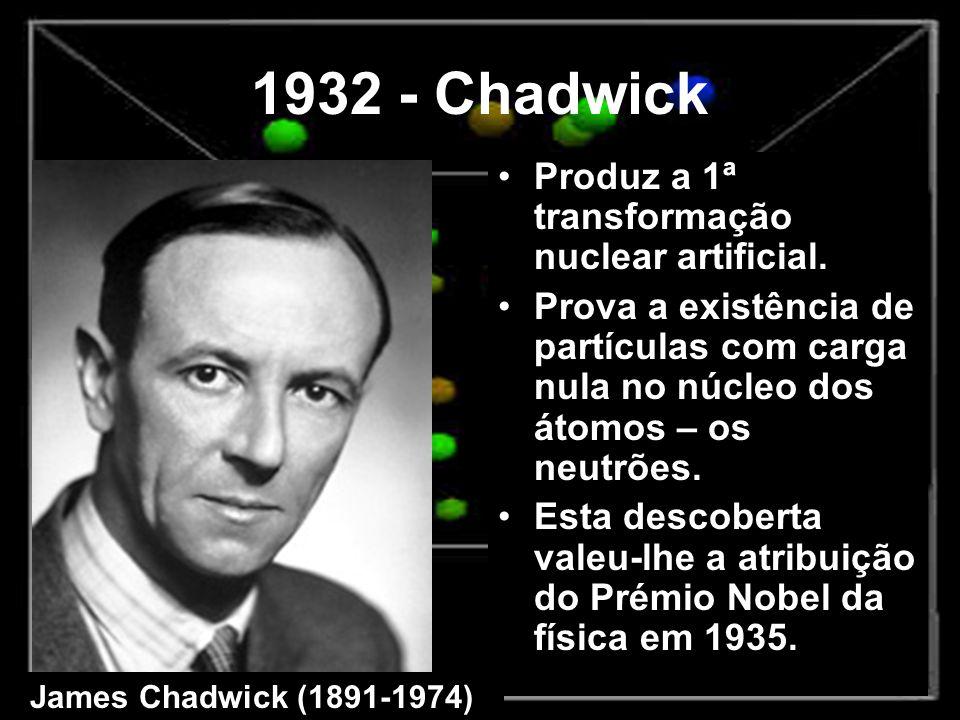 1932 - Chadwick Produz a 1ª transformação nuclear artificial.