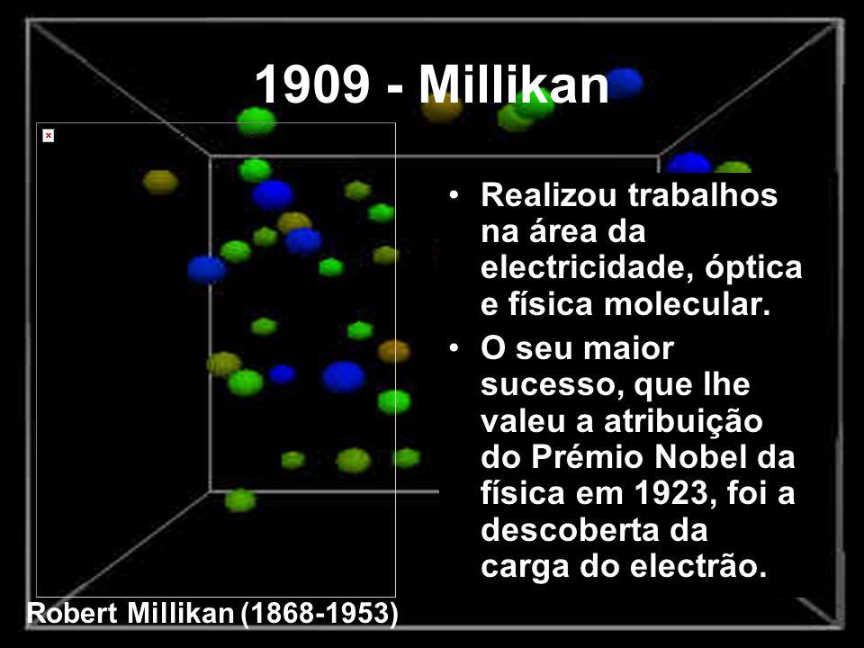 1909 - Millikan Realizou trabalhos na área da electricidade, óptica e física molecular.