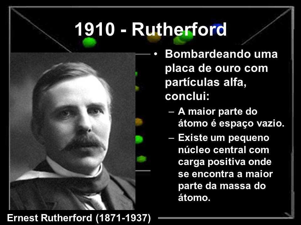 1910 - Rutherford Bombardeando uma placa de ouro com partículas alfa, conclui: A maior parte do átomo é espaço vazio.
