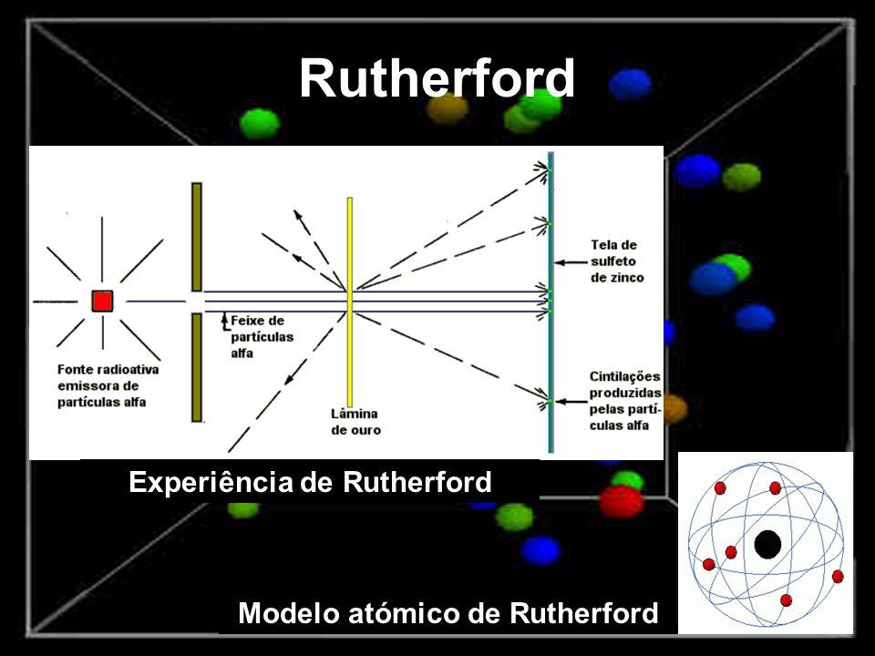 Experiência de Rutherford Modelo atómico de Rutherford