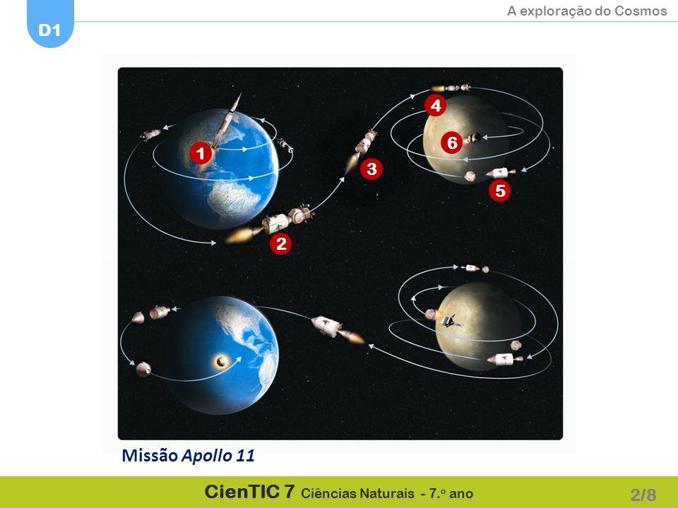 Missão Apollo 11 4 6 1 3 5 2 2/8 Órbita lunar Alunagem