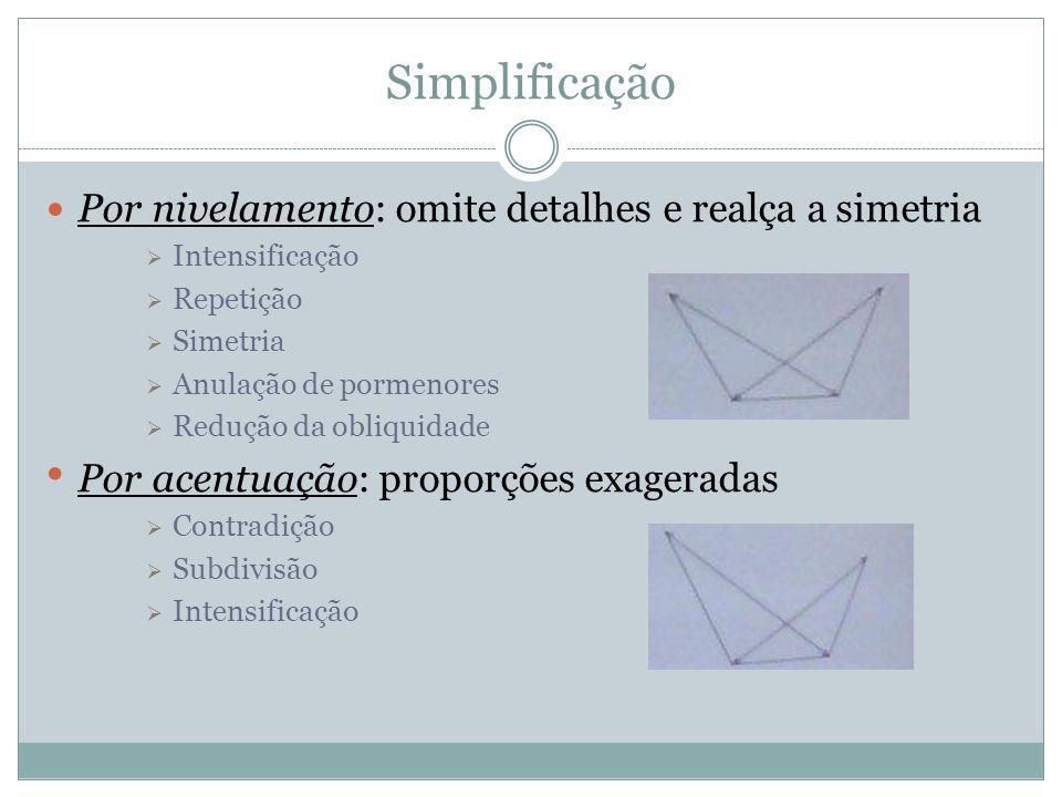 Simplificação Por nivelamento: omite detalhes e realça a simetria