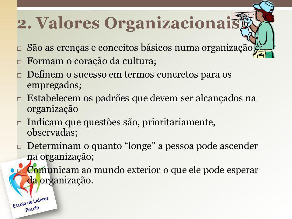 2. Valores Organizacionais
