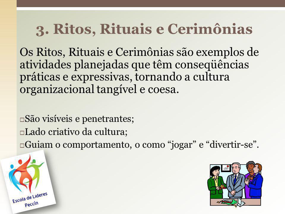 3. Ritos, Rituais e Cerimônias