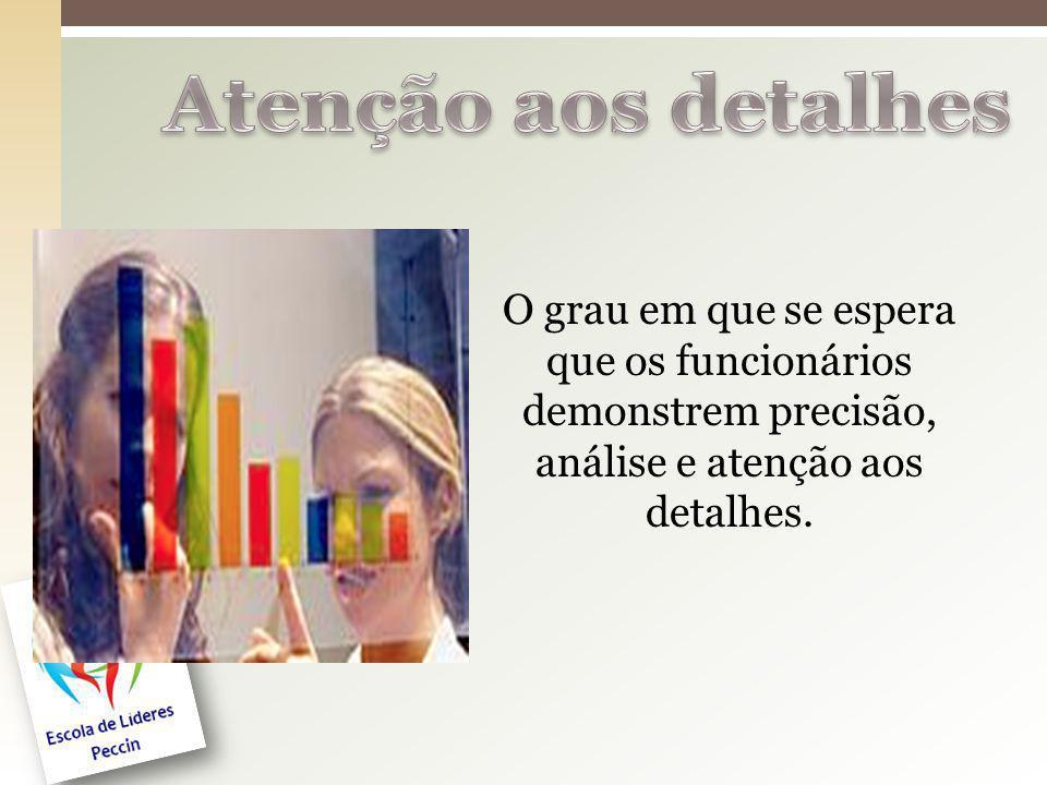 Atenção aos detalhes O grau em que se espera que os funcionários demonstrem precisão, análise e atenção aos detalhes.