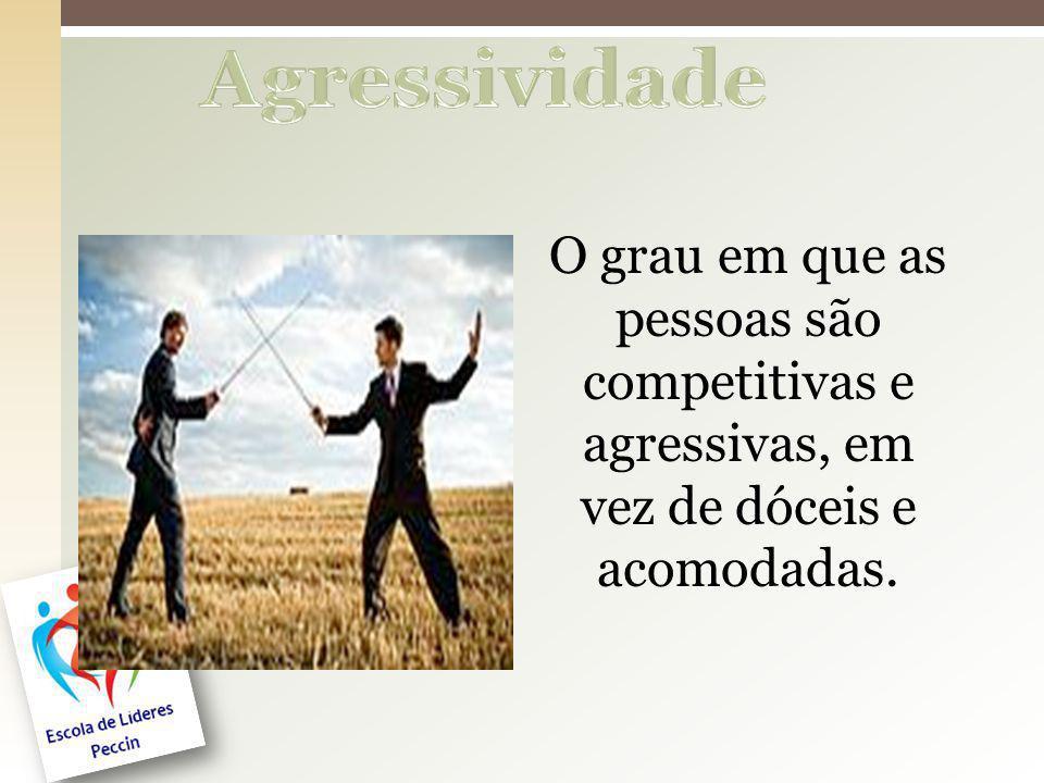 Agressividade O grau em que as pessoas são competitivas e agressivas, em vez de dóceis e acomodadas.