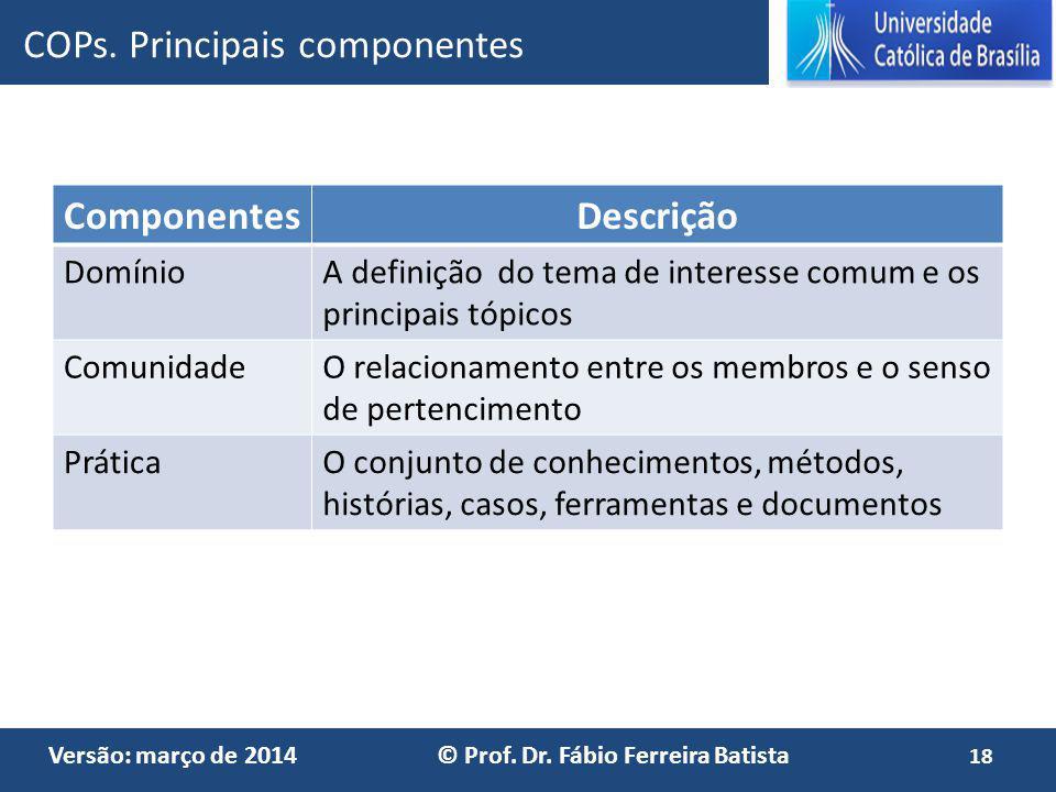 Componentes Descrição