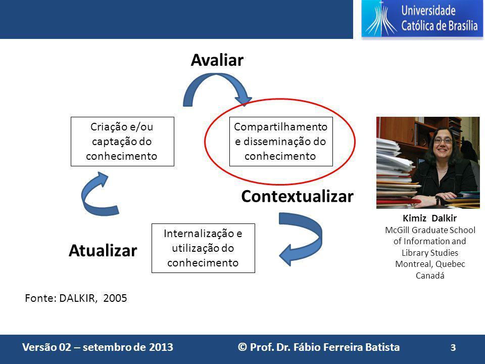 Avaliar Contextualizar Atualizar