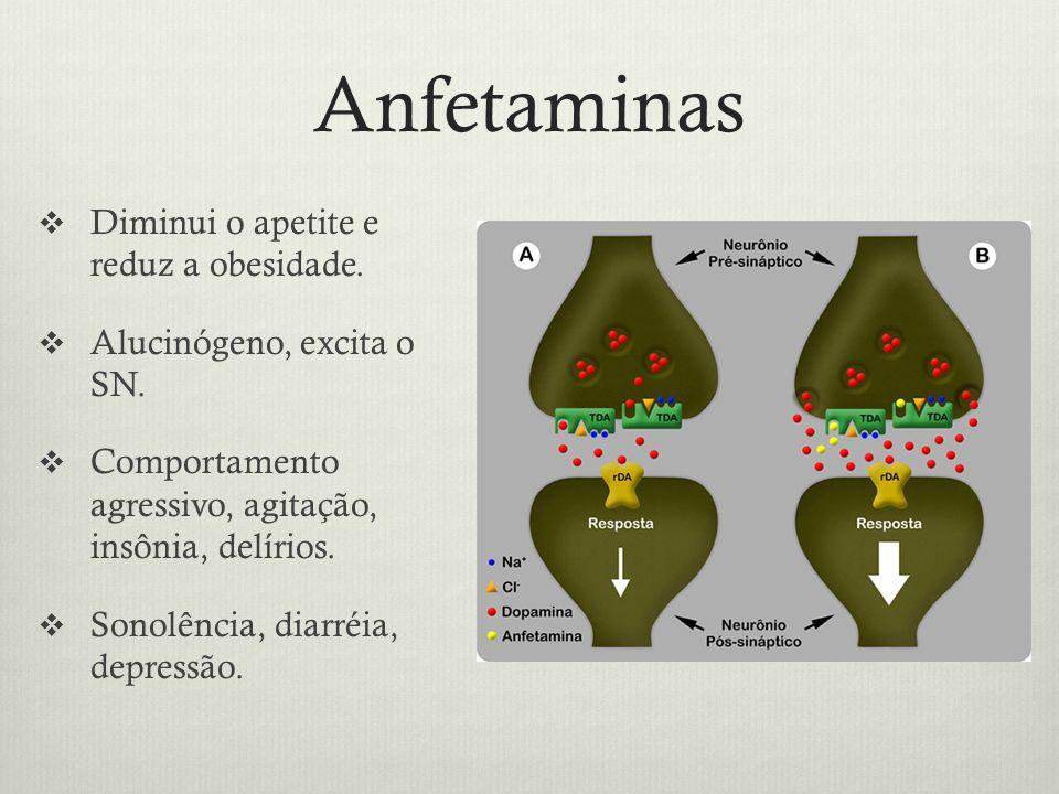 Anfetaminas Diminui o apetite e reduz a obesidade.