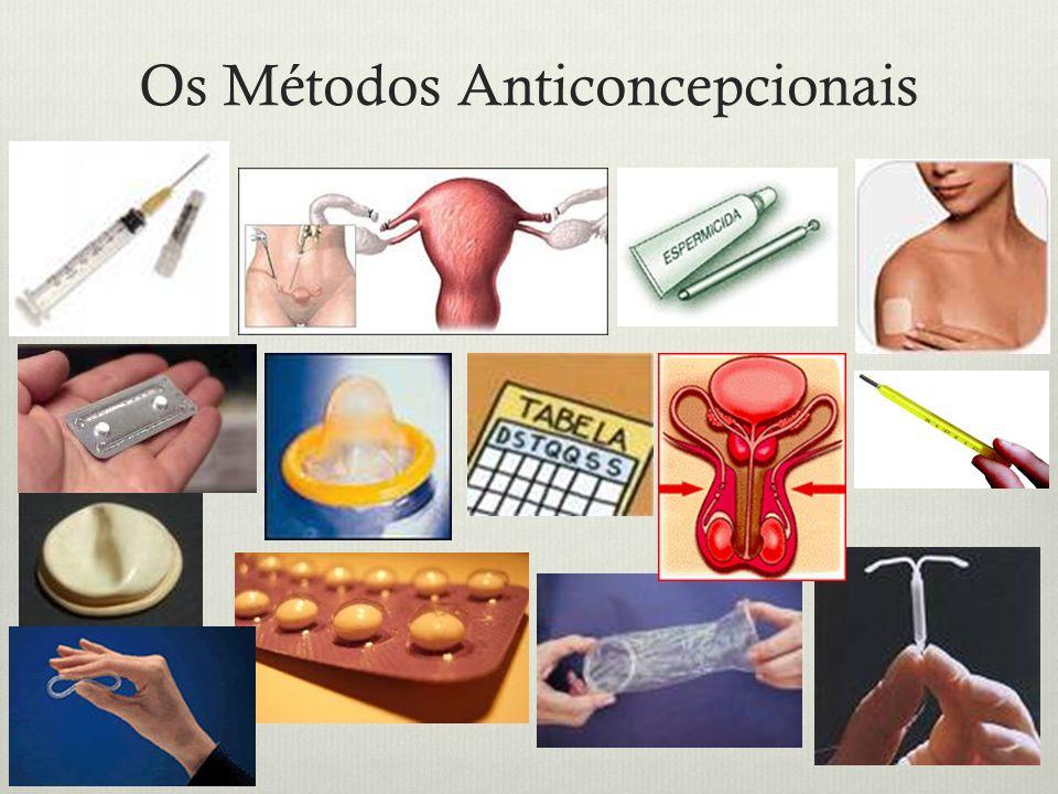 Os Métodos Anticoncepcionais