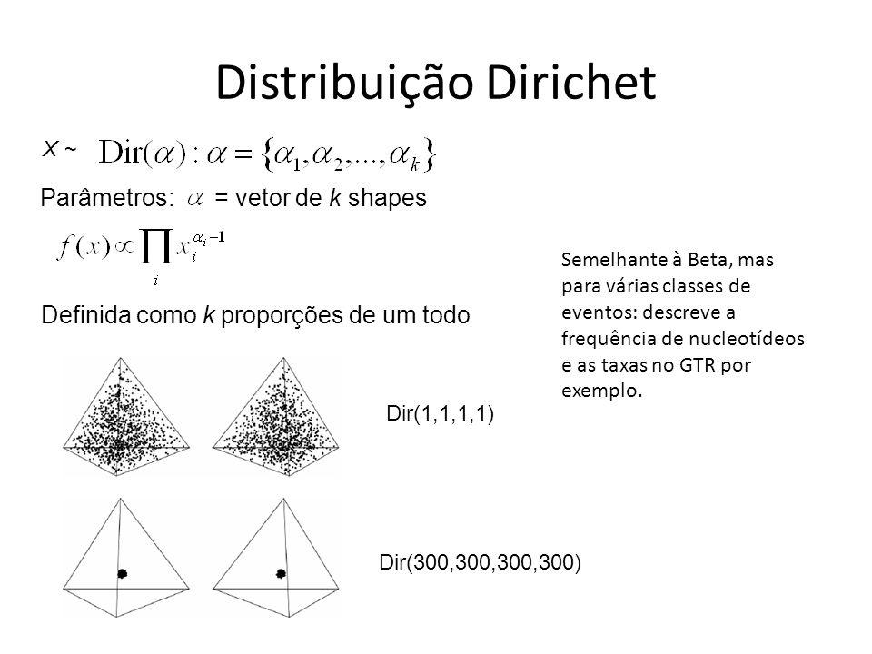 Distribuição Dirichet
