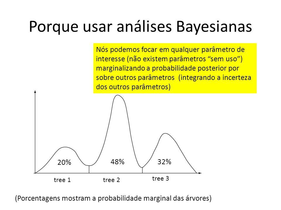 Porque usar análises Bayesianas