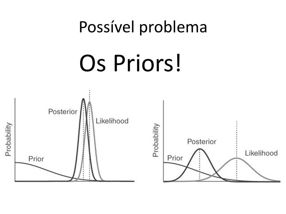 Possível problema Os Priors!