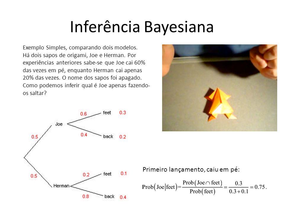 Inferência Bayesiana Primeiro lançamento, caiu em pé: