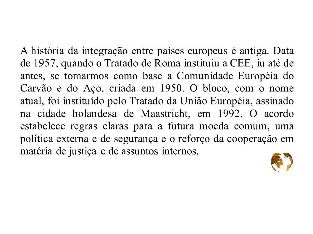 A história da integração entre países europeus é antiga