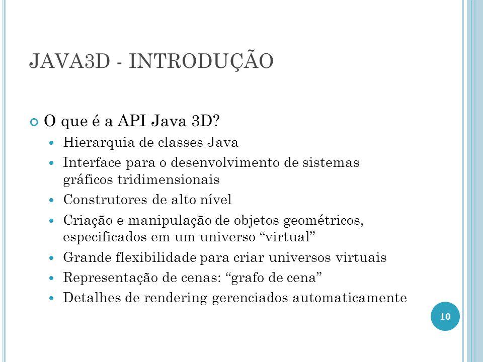 JAVA3D - INTRODUÇÃO O que é a API Java 3D Hierarquia de classes Java