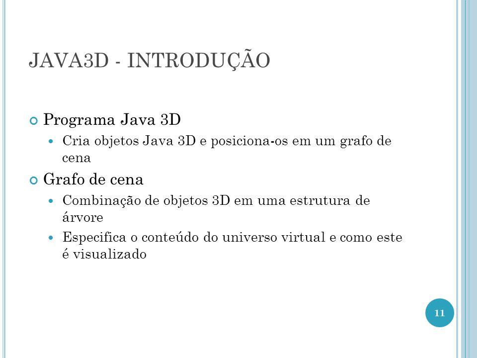 JAVA3D - INTRODUÇÃO Programa Java 3D Grafo de cena
